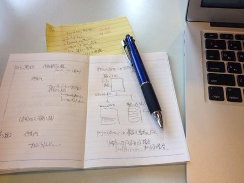「発明ノート」から抽出する5つのノート術