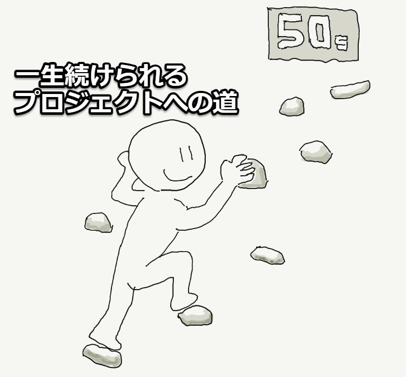 6aa47da74be 本田健さんの『40代にしておきたい17のこと』という本を読みました。