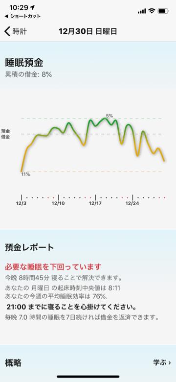 4b33cbe6c1e165 睡眠記録アプリ「AutoSleep」のログを毎朝確認するのが楽しい | シゴタノ!